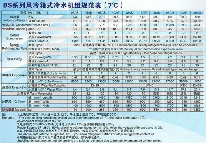 风冷式箱式竞博7度参数表