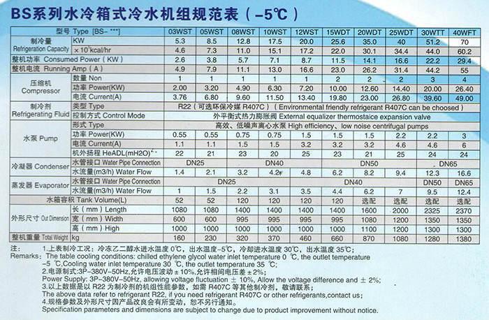 水冷箱式竞博组-5度参数表
